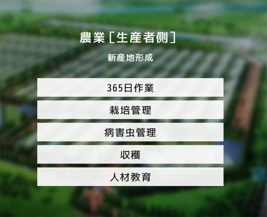 農業[生産者側]新産地形成